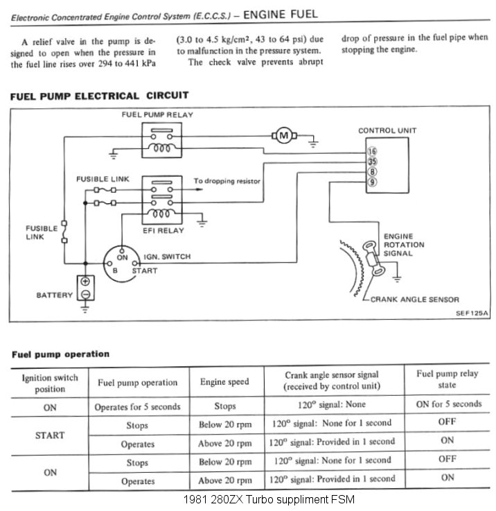 fuelpump02 nissan 300zx fuel pump wiring diagram nissan free wiring diagrams Fuel Pump Wiring Harness Diagram at bakdesigns.co